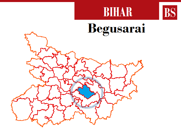 Begusarai Lok Sabha Election Results 2019: Begusarai
