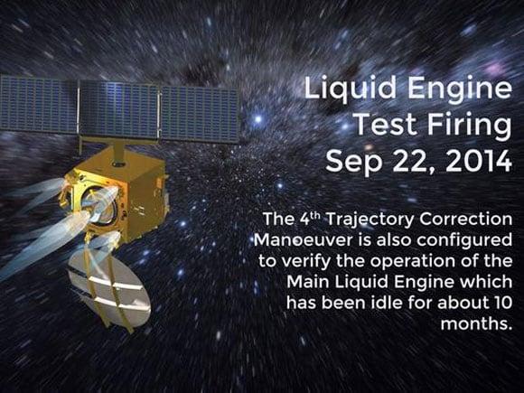 Mars, Mangalyaan, Mars Orbiter, ISRO