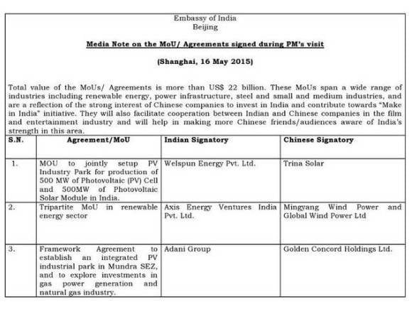 Indian chinese firms sign 26 pacts worth 22 billion photo gallery