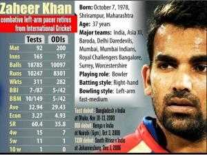 India fast bowler Zaheer Khan quits international cricket