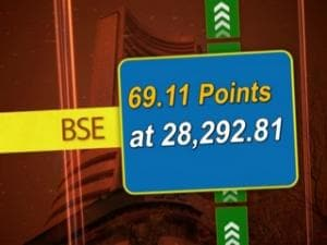 BSE closes 69.11 points down on Sept 28