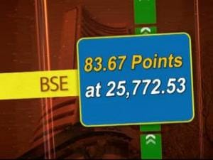 BSE closes 83.67 points up on May 10