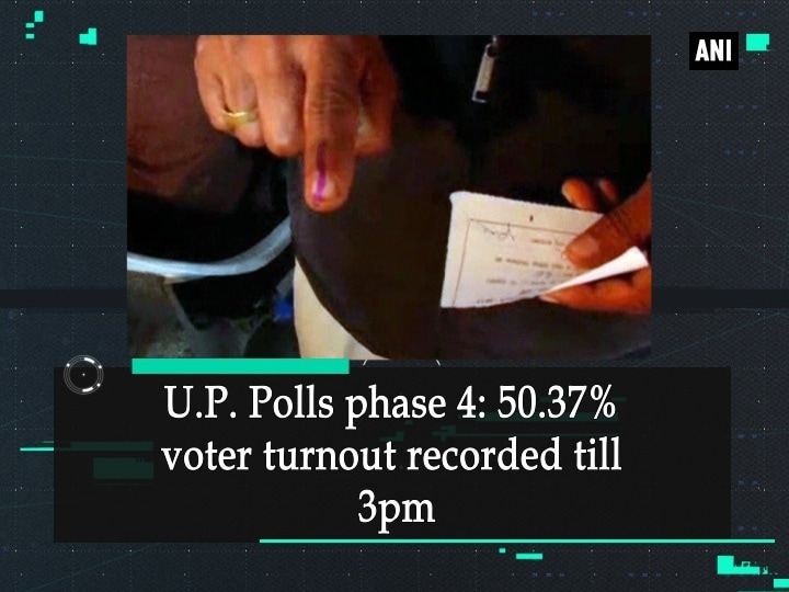 U.P. Polls phase 4: 50.37% voter turnout recorded till 3pm