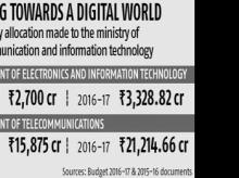 Smart sarkar plans giant leap from illiteracy to digital literacy