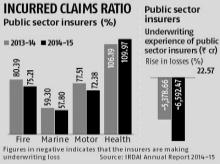 Much preparation ahead for listing state-owned general insurers