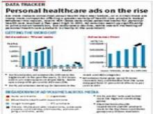 Data Tracker: Personal healthcare ads on the rise