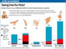 Taxing time for MLAs?