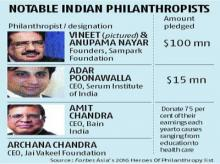 Five Indians on Forbes Asia's Heroes of Philanthropy list