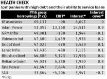 Credit Suisse report: No turnaround in India Inc's indebtedness yet