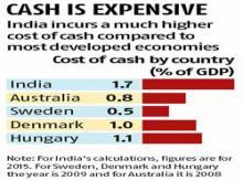Cash deals cost 1.7% of GDP: Visa