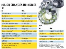 Value of capital goods may reduce IIP volatility