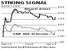 Analysts keep faith in Airtel despite lowest quarterly profit in 15 years