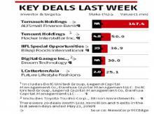 Temasek Holdings, IIFL Special Opportunities,