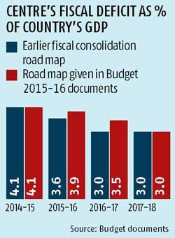 Fiscal Framework: Review medium-term fiscal stance