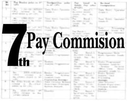 7th pay commission, commission, 7th