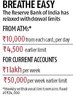 demonetisation, ATM, banks, withdrawal limits