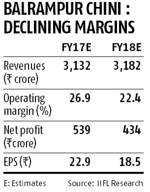 Best may be behind for sugar stocks