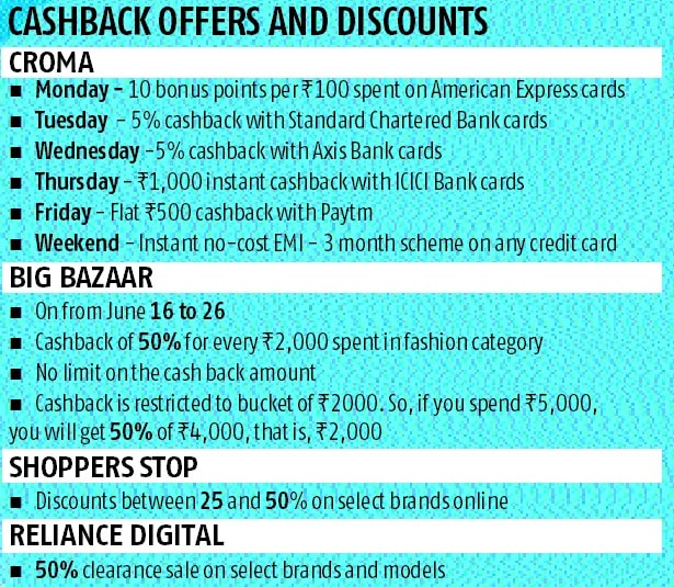 cashback offers, discounts