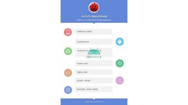 OnePlus 5T Antutu benchmark report Photo: GizmoChina
