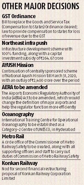 Cabinet passes Bill to replace MCI