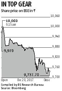 Maruti Suzuki: The Rs 125 stock that hit Rs 10,000 in 14 years