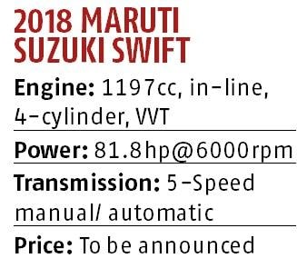 New Swift undergoes a transformation in terms of styling and comfort