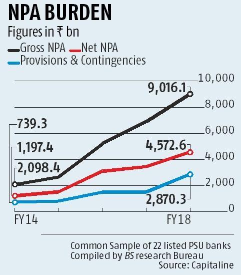 'Bad bank' back on table: Piyush Goyal says panel will decide on ARCs