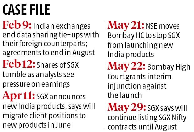 Nse Sgx Licensing Pact To Continue Beyond August Business Standard