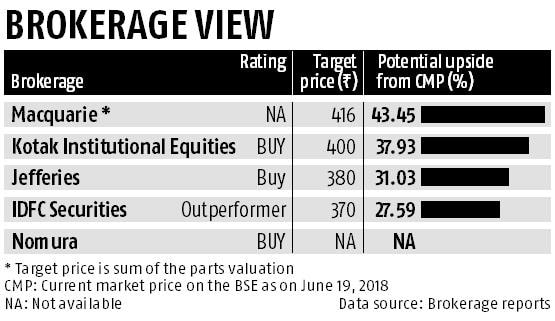 ICICI Bank: Brokerages give mixed reactions to Bakhshi's appointment as COO