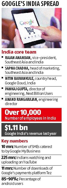 Google plans global e-commerce debut from India market