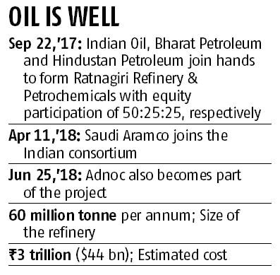 Saudi Aramco, Adnoc to join hands for petroleum retail in India