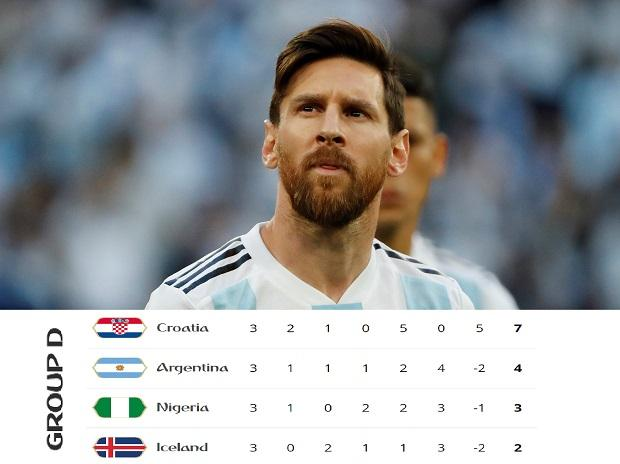 Argentina vs Nigeria: As it stands during half-time