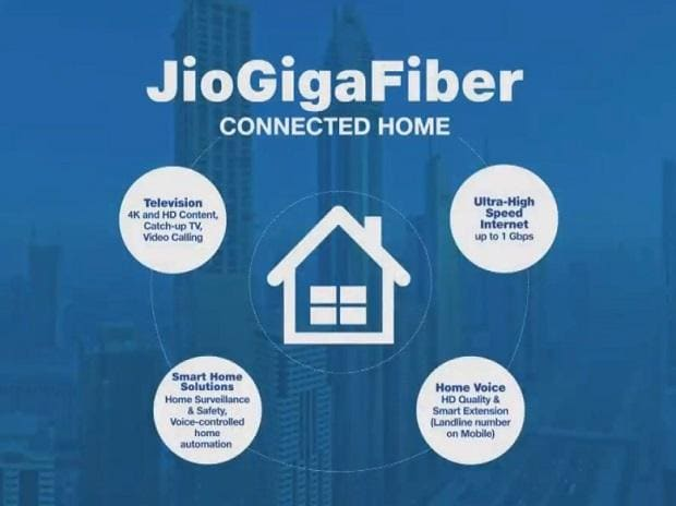 Reliance Jio GigaFiber: Expected launch date, data plans, services and more