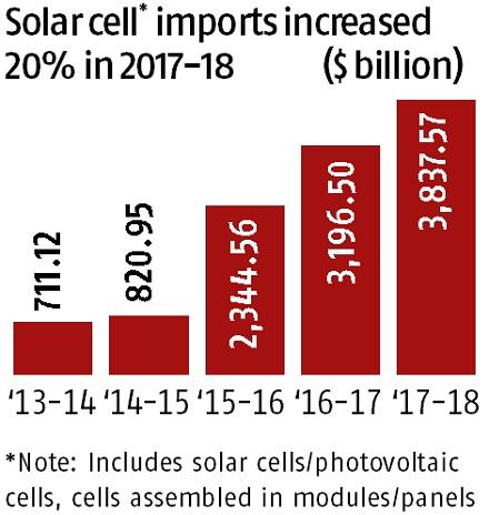 Chinese and Malaysian solar panels face 25% safeguard duty