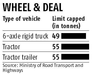 Road Ministry allows in-use vehicles to raise axle load by