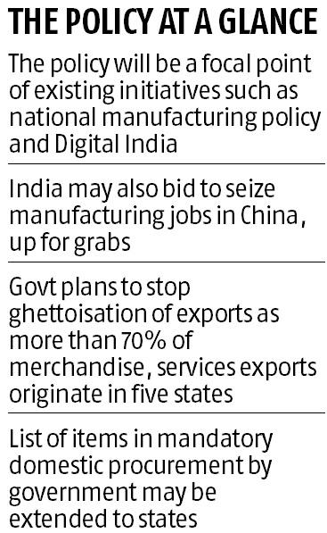 list of industrial policies in india