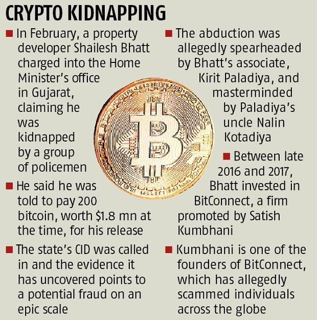 Cryptokidnapping Gujarat-style, or how to lose $3 bn of bitcoin in India