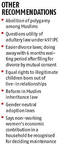 Law Commission proposes doing away with concept of Hindu Undivided Family