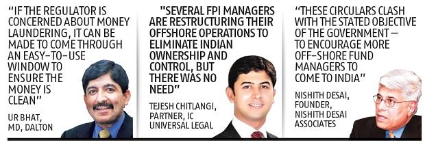FPIs ring alarm bells on Sebi ownership notice; $75 bn assets could be hit