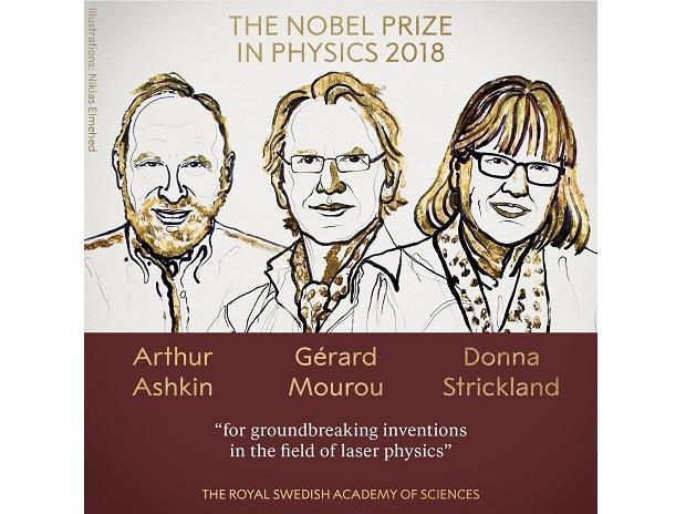 2018 Nobel Physics Prize