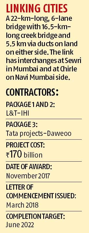 Preliminary work on Mumbai Trans-Harbour Link project finally under way