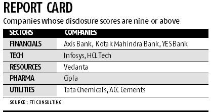 Disclosure score is average for top 100 listed firms at 6.3, says study