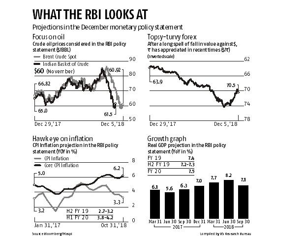 RBI may go back to 'neutral' stance in February meet, say experts