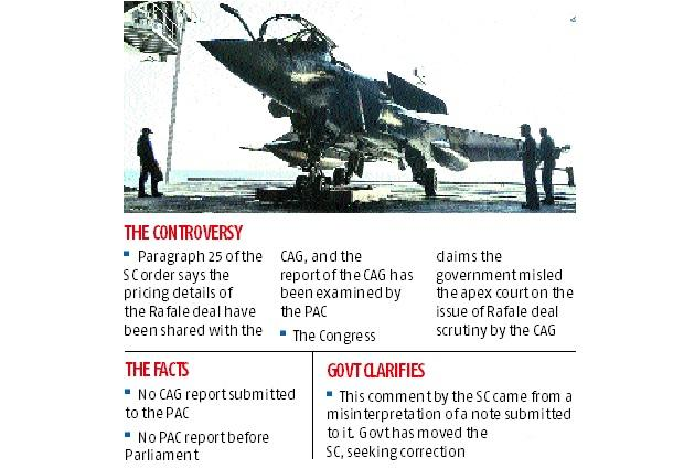 Govt seeks correction in SC's Rafale deal order as Cong accuses it of lying