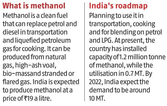 Cabinet to take call on methanol policy in next 2 months, may allow import