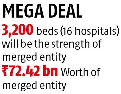 Max India to sell hospital assets to KKR-backed Radiant Life Care