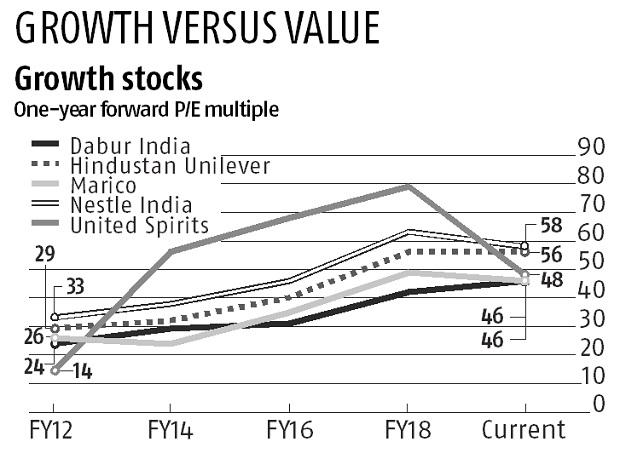 Rewind 2018: Stocks at attractive valuations have failed to woo investors