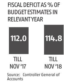 Rewind 2018: Dull private investment, financial stress a worry