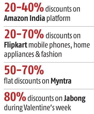 Will move court if e-commerce firms flout FDI rules: Trader organisation