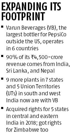 Varun Beverages bags rights to distribute PepsiCo drinks across